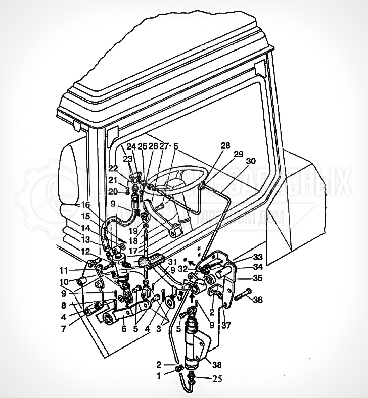 Запчасти МТЗ Беларус 1221. Управление тормозами («БЕЛАРУС-1221В/1221В.2»)